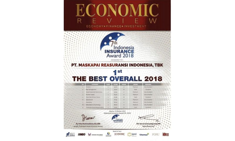 Majalah Economic Review: 1st The Best Overall - 7th Indonesia Insurance Award 2018