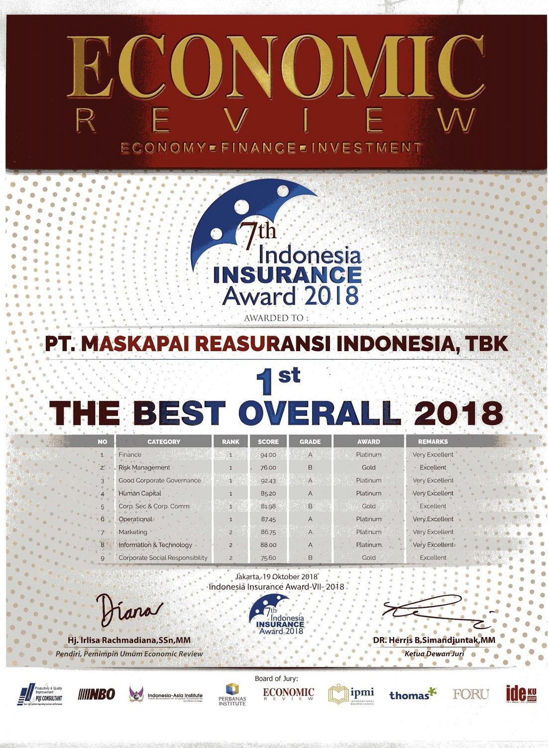 marein-raih-juara-umum-insurance-award-2018